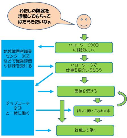 ハローワーク小松 - ハローワーク小松の求人情報 【 …